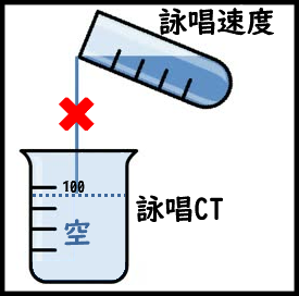 詠唱CTと強制中断スキルの関係